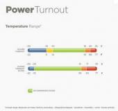 Bucas Power Turnout Light Classic